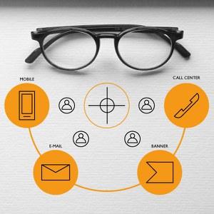 Gestione delle marketing campaign a 360° per il canale del Cliente WH
